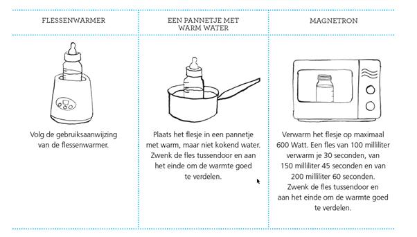 verwarmen van fles in flessenwarmer, pan warm water of magnetron